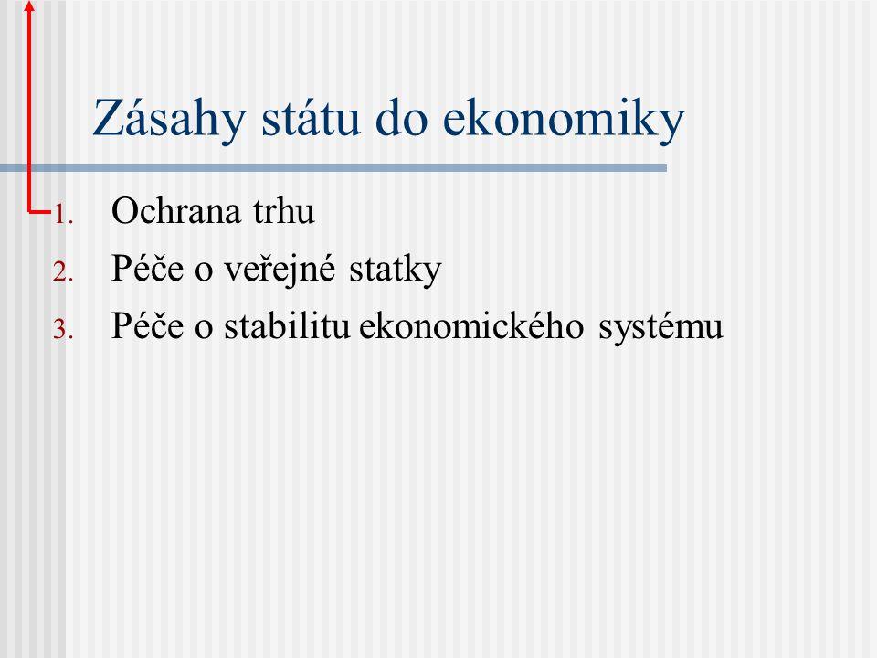 Zásahy státu do ekonomiky 1. Ochrana trhu 2. Péče o veřejné statky 3.