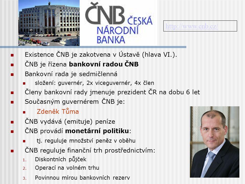 Existence ČNB je zakotvena v Ústavě (hlava VI.).