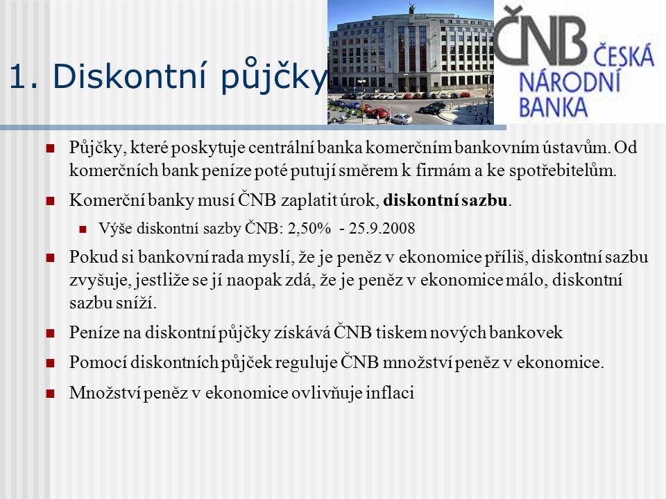 Půjčky, které poskytuje centrální banka komerčním bankovním ústavům.