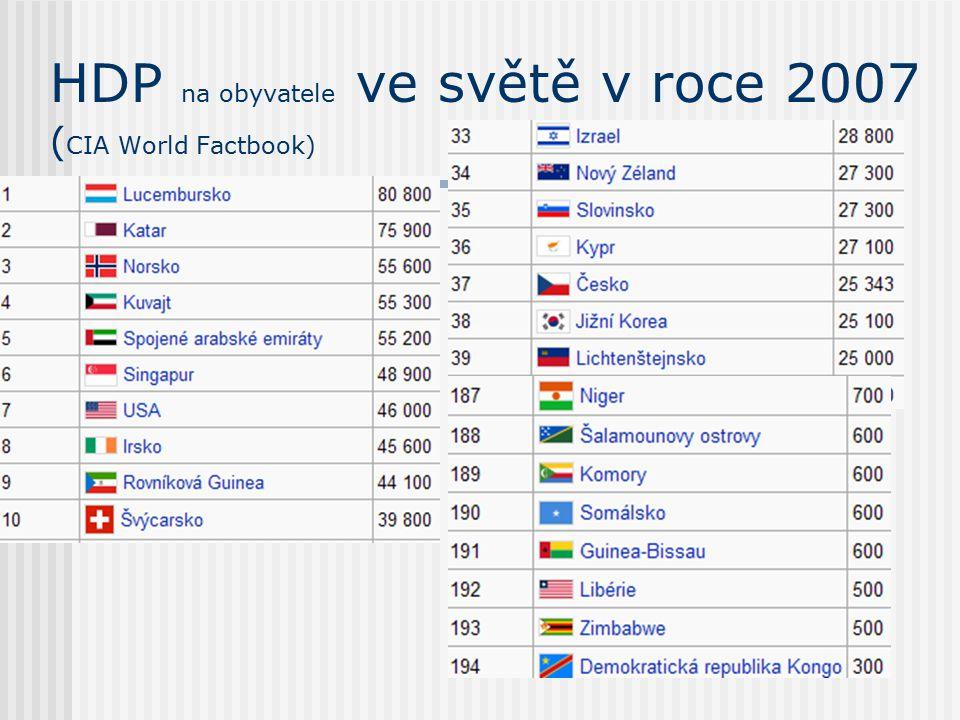 HDP na obyvatele ve světě v roce 2007 ( CIA World Factbook)
