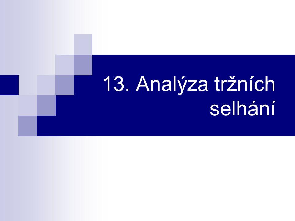 13. Analýza tržních selhání