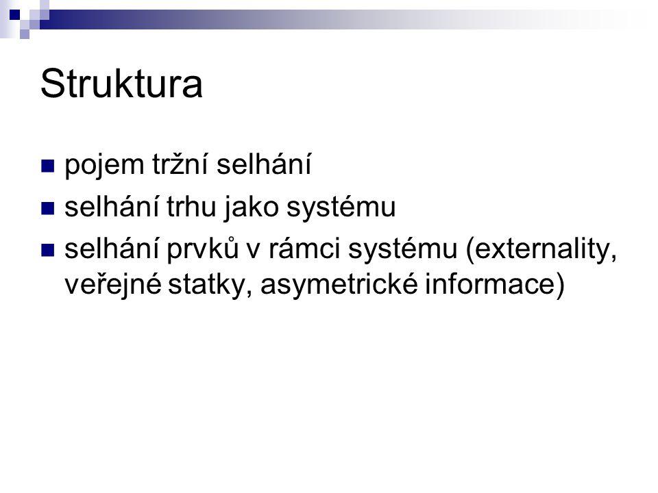 Struktura pojem tržní selhání selhání trhu jako systému selhání prvků v rámci systému (externality, veřejné statky, asymetrické informace)