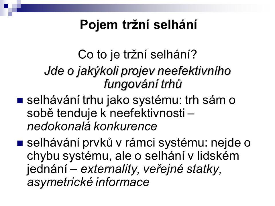 Literatura Soukupová et al.: Mikroekonomie.Kapitola 19, str.
