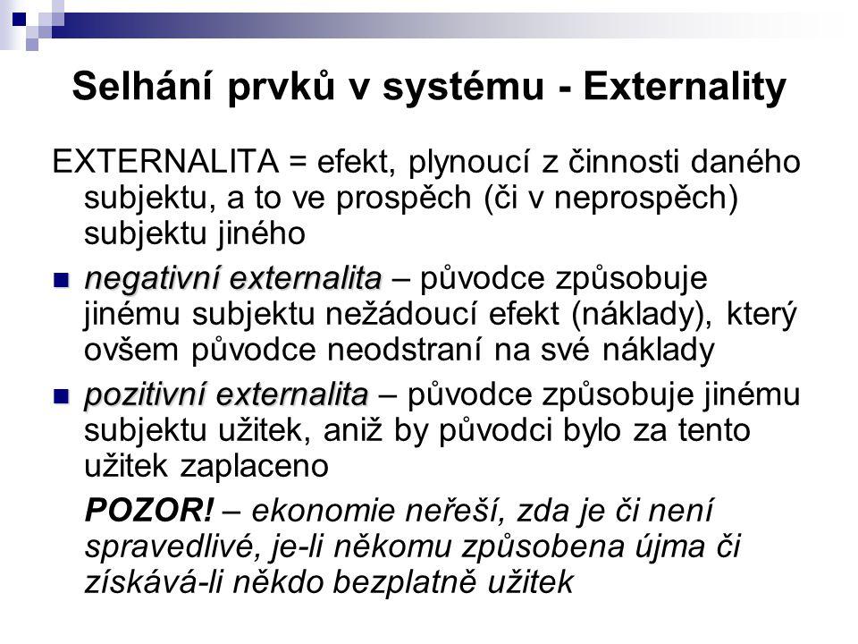 Selhání prvků v systému - Externality EXTERNALITA = efekt, plynoucí z činnosti daného subjektu, a to ve prospěch (či v neprospěch) subjektu jiného negativní externalita – původce způsobuje jinému subjektu nežádoucí efekt (náklady), který ovšem původce neodstraní na své náklady pozitivní externalita – původce způsobuje jinému subjektu užitek, aniž by původci bylo za tento užitek zaplaceno POZOR.