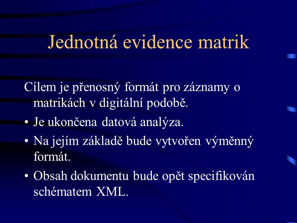 Jednotná evidence matrik Cílem je přenosný formát pro záznamy o matrikách v digitální podobě. Je ukončena datová analýza. Na jejím základě bude vytvoř