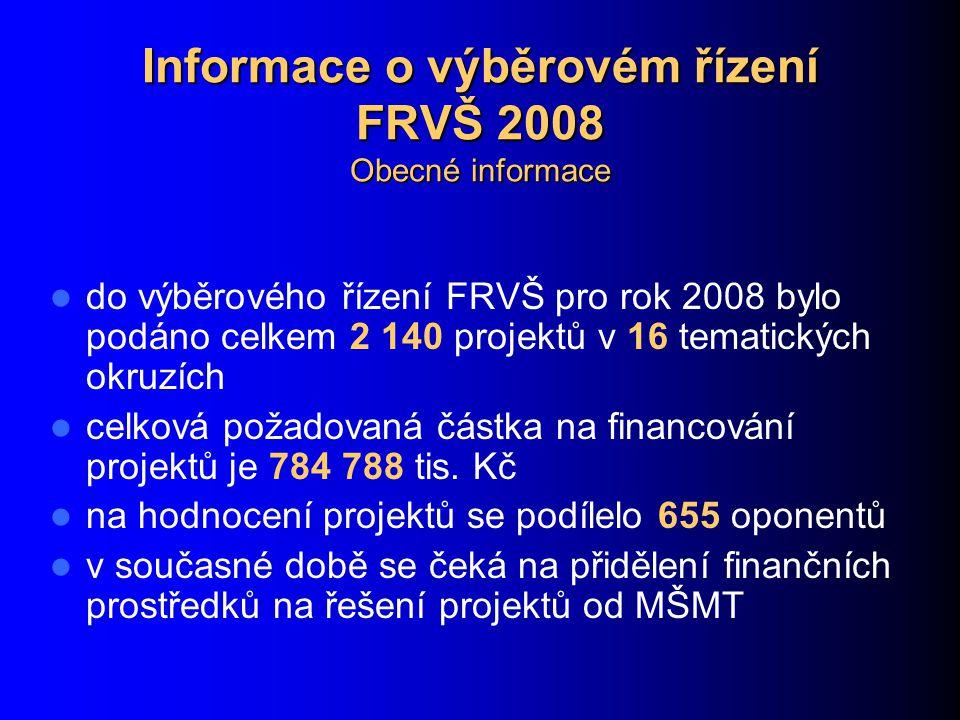 Informace o výběrovém řízení FRVŠ 2008 Vývoj počtu oponentů