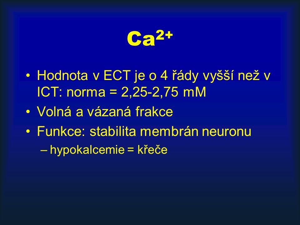Ca 2+ Hodnota v ECT je o 4 řády vyšší než v ICT: norma = 2,25-2,75 mM Volná a vázaná frakce Funkce: stabilita membrán neuronu –hypokalcemie = křeče