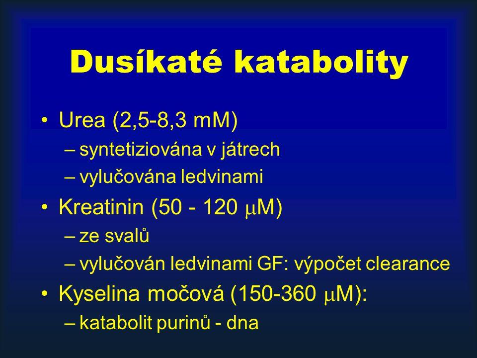 Dusíkaté katabolity Urea (2,5-8,3 mM) –syntetiziována v játrech –vylučována ledvinami Kreatinin (50 - 120  M) –ze svalů –vylučován ledvinami GF: výpočet clearance Kyselina močová (150-360  M): –katabolit purinů - dna