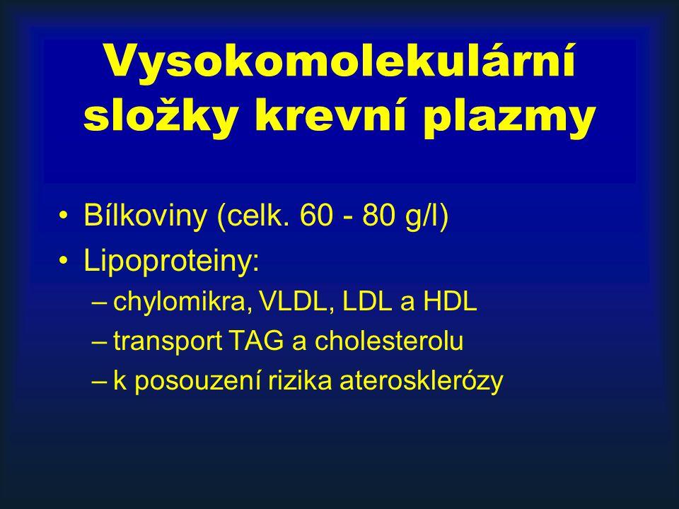 Vysokomolekulární složky krevní plazmy Bílkoviny (celk.