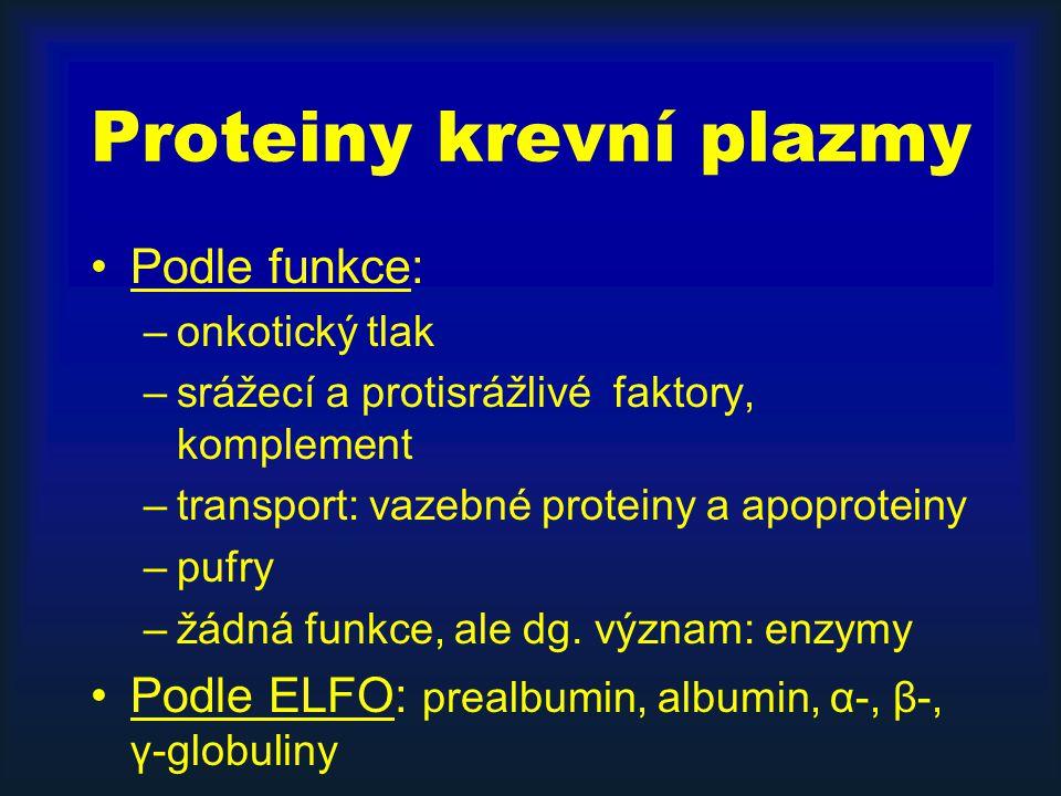 Proteiny krevní plazmy Podle funkce: –onkotický tlak –srážecí a protisrážlivé faktory, komplement –transport: vazebné proteiny a apoproteiny –pufry –žádná funkce, ale dg.