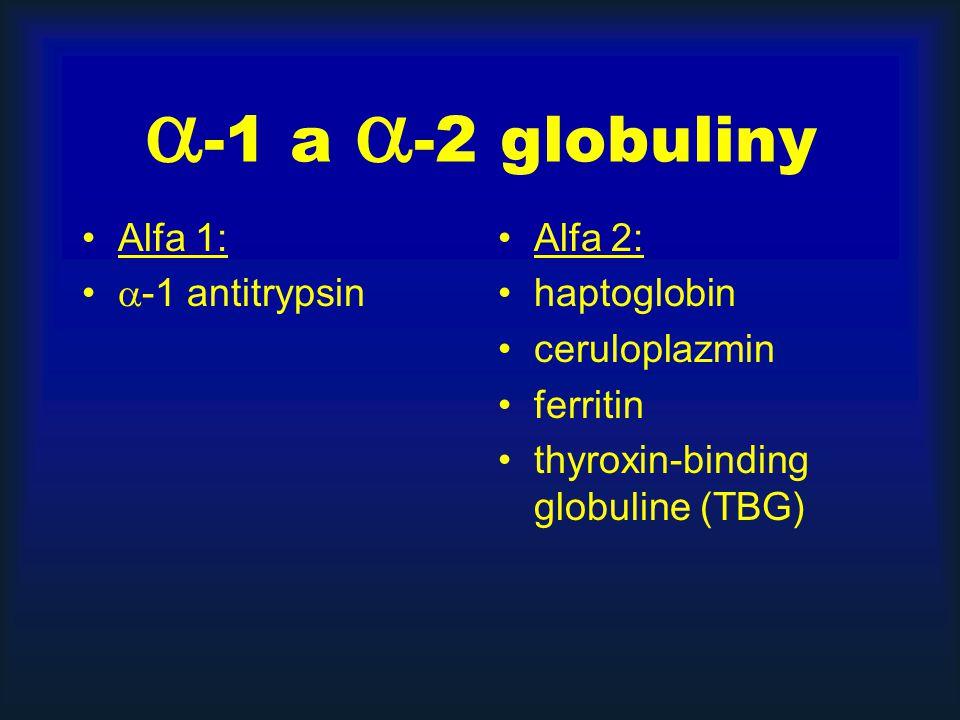  -1 a  -2 globuliny Alfa 1:  -1 antitrypsin Alfa 2: haptoglobin ceruloplazmin ferritin thyroxin-binding globuline (TBG)