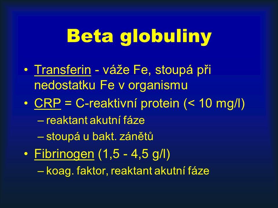 Beta globuliny Transferin - váže Fe, stoupá při nedostatku Fe v organismu CRP = C-reaktivní protein (< 10 mg/l) –reaktant akutní fáze –stoupá u bakt.