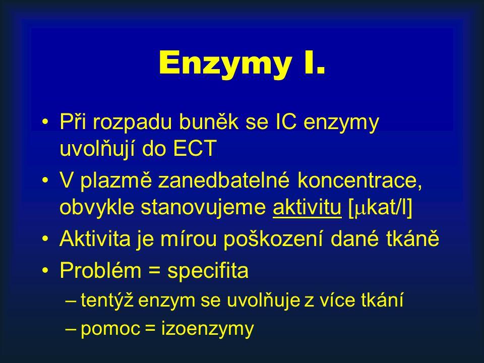 Enzymy I.