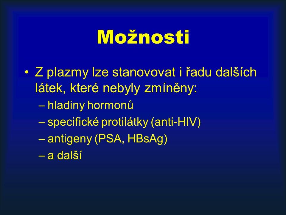 Možnosti Z plazmy lze stanovovat i řadu dalších látek, které nebyly zmíněny: –hladiny hormonů –specifické protilátky (anti-HIV) –antigeny (PSA, HBsAg) –a další