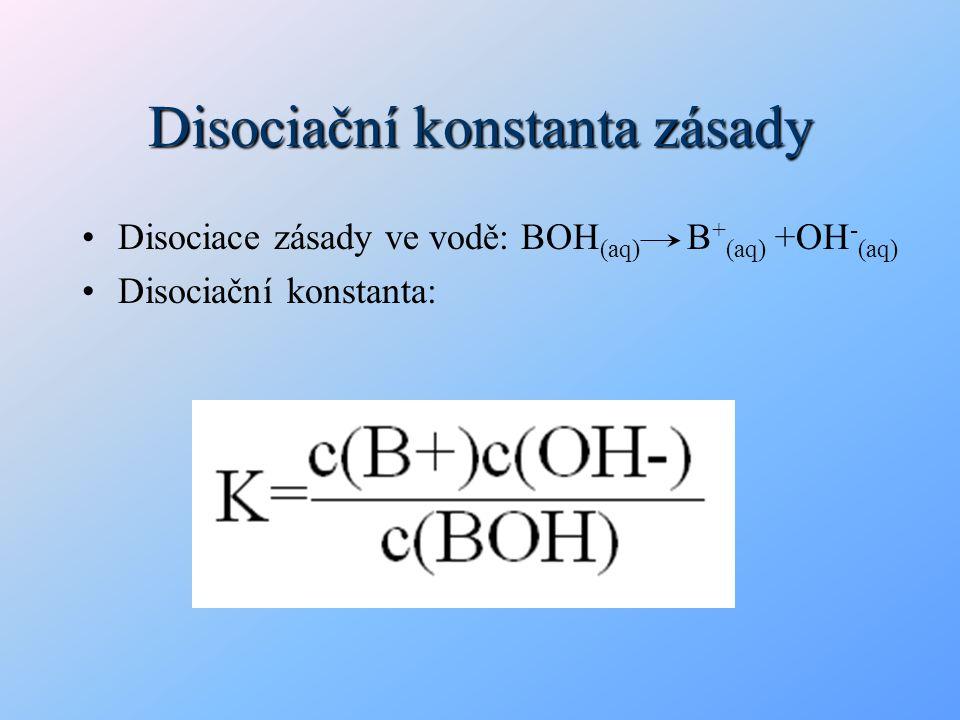 Disociační konstanta zásady Disociace zásady ve vodě: BOH (aq) B + (aq) +OH - (aq) Disociační konstanta: