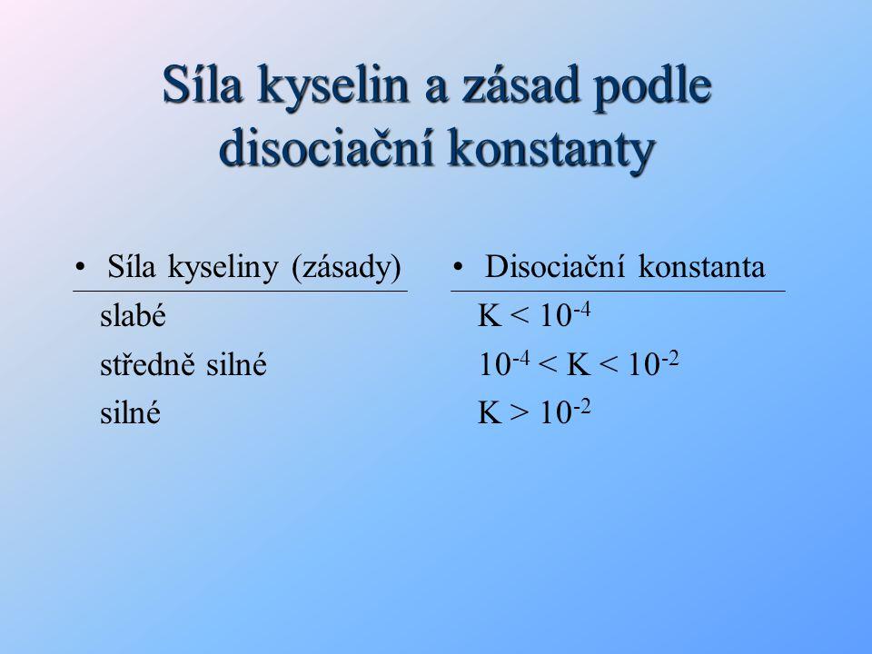 Síla kyselin a zásad podle disociační konstanty Síla kyseliny (zásady) slabé středně silné silné Disociační konstanta K < 10 -4 10 -4 < K < 10 -2 K >