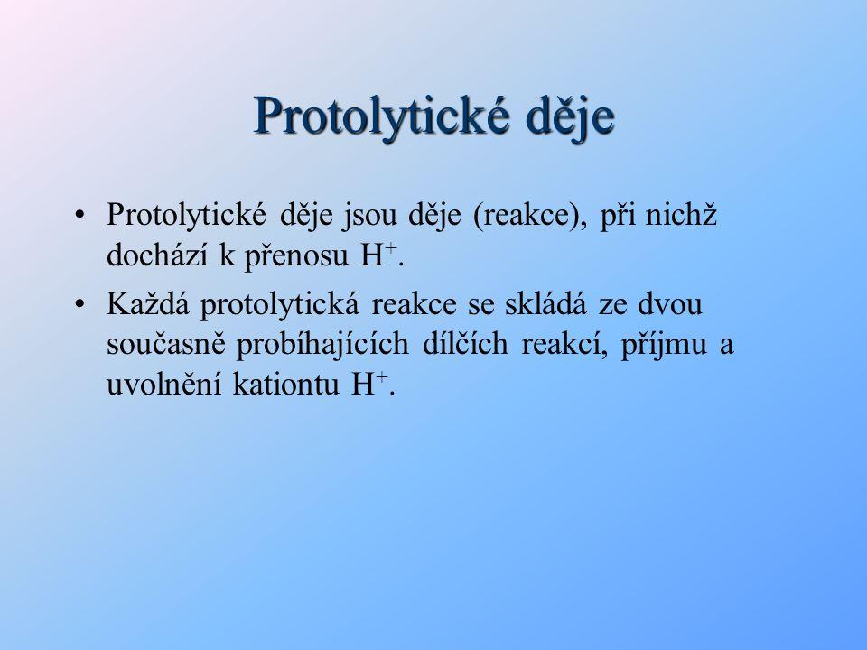 Protolytické děje jsou děje (reakce), při nichž dochází k přenosu H +. Každá protolytická reakce se skládá ze dvou současně probíhajících dílčích reak
