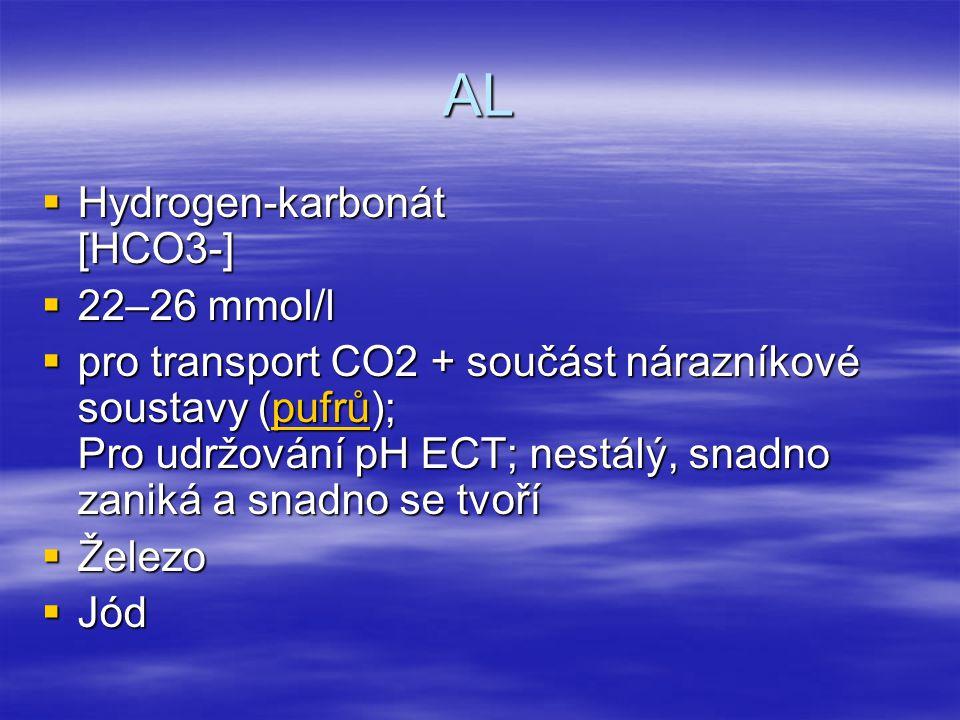 AL  Hydrogen-karbonát [HCO3-]  22–26 mmol/l  pro transport CO2 + součást nárazníkové soustavy (pufrů); Pro udržování pH ECT; nestálý, snadno zaniká