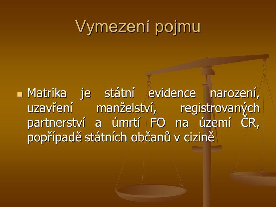 Vymezení pojmu Druhy Matrika narození Matrika narození Matrika manželství Matrika manželství Matrika registrovaného partnerství Matrika registrovaného partnerství Matrika úmrtí Matrika úmrtí
