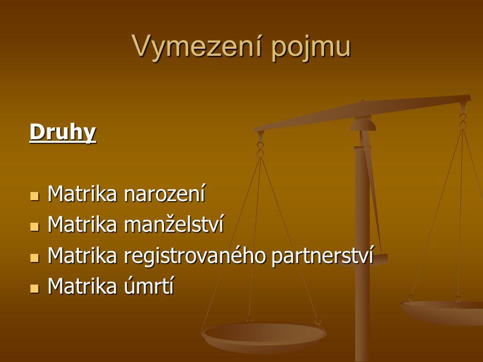 Vymezení pojmu Druhy Matrika narození Matrika narození Matrika manželství Matrika manželství Matrika registrovaného partnerství Matrika registrovaného
