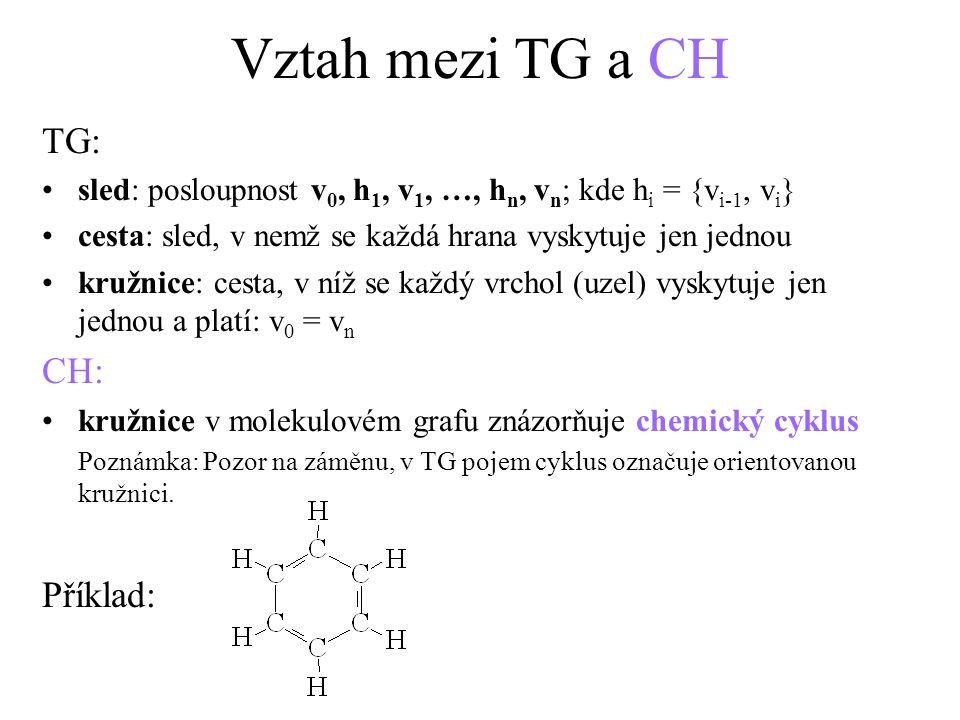 Vztah mezi TG a CH TG: sled: posloupnost v 0, h 1, v 1, …, h n, v n ; kde h i = {v i-1, v i } cesta: sled, v nemž se každá hrana vyskytuje jen jednou kružnice: cesta, v níž se každý vrchol (uzel) vyskytuje jen jednou a platí: v 0 = v n CH: kružnice v molekulovém grafu znázorňuje chemický cyklus Poznámka: Pozor na záměnu, v TG pojem cyklus označuje orientovanou kružnici.
