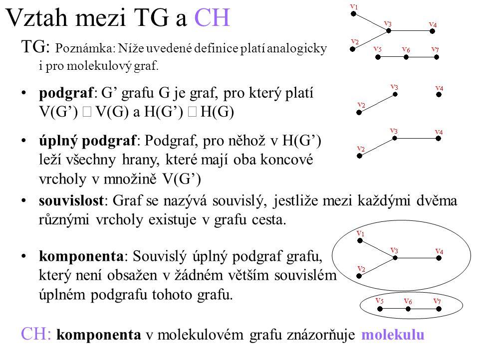 Vztah mezi TG a CH TG: Poznámka: Níže uvedené definice platí analogicky i pro molekulový graf.