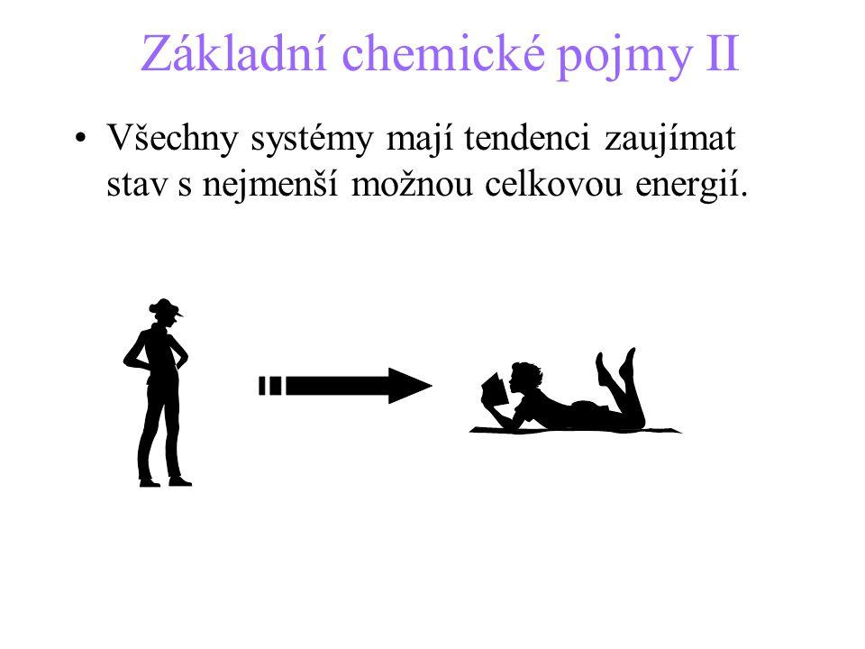 Základní chemické pojmy II Všechny systémy mají tendenci zaujímat stav s nejmenší možnou celkovou energií.
