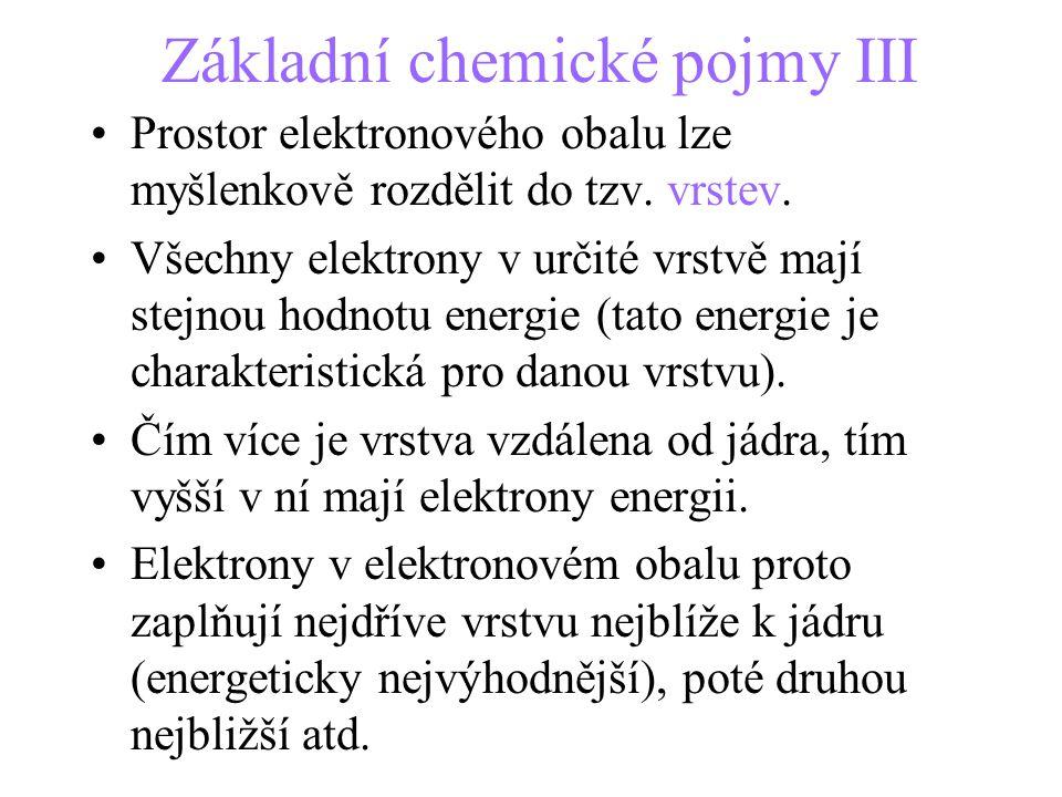 Základní chemické pojmy III Prostor elektronového obalu lze myšlenkově rozdělit do tzv.