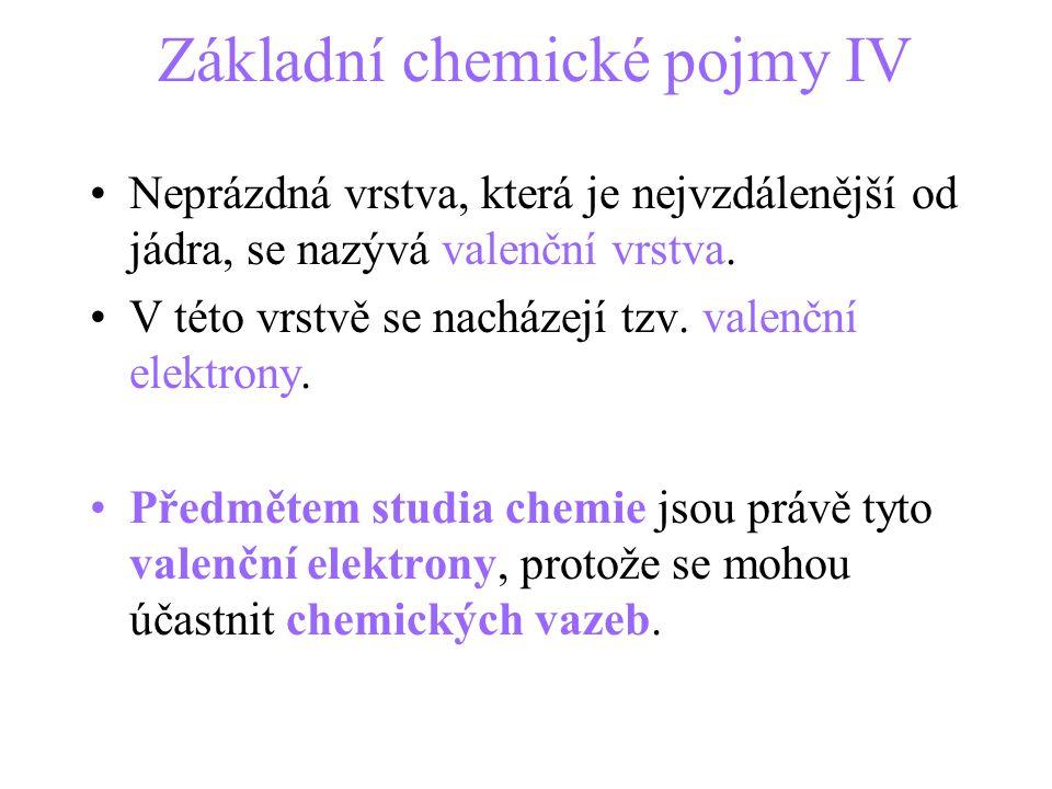 Základní chemické pojmy IV Neprázdná vrstva, která je nejvzdálenější od jádra, se nazývá valenční vrstva.
