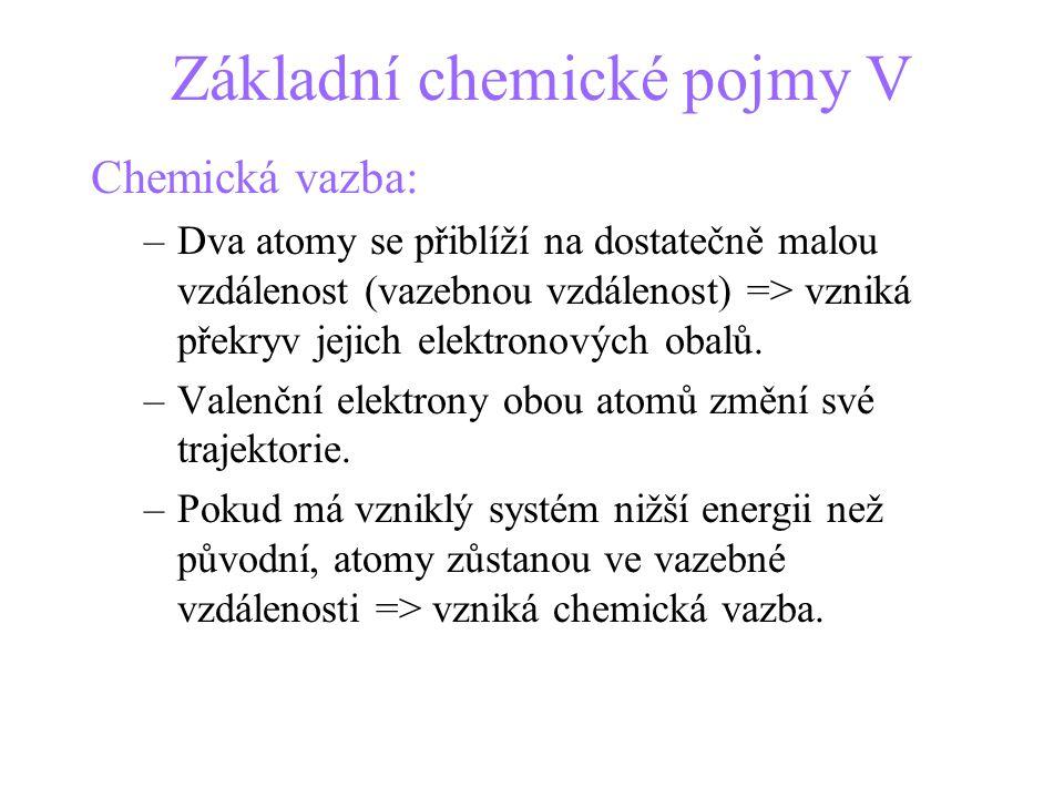 Základní chemické pojmy V Chemická vazba: –Dva atomy se přiblíží na dostatečně malou vzdálenost (vazebnou vzdálenost) => vzniká překryv jejich elektronových obalů.