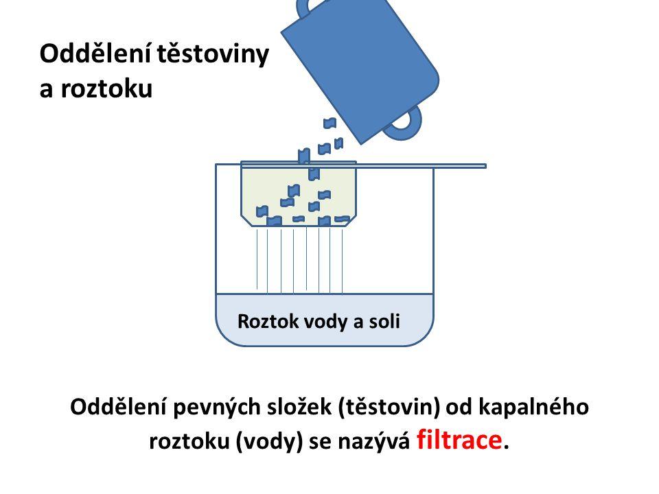 Oddělení těstoviny a roztoku Roztok vody a soli Oddělení pevných složek (těstovin) od kapalného roztoku (vody) se nazývá filtrace.