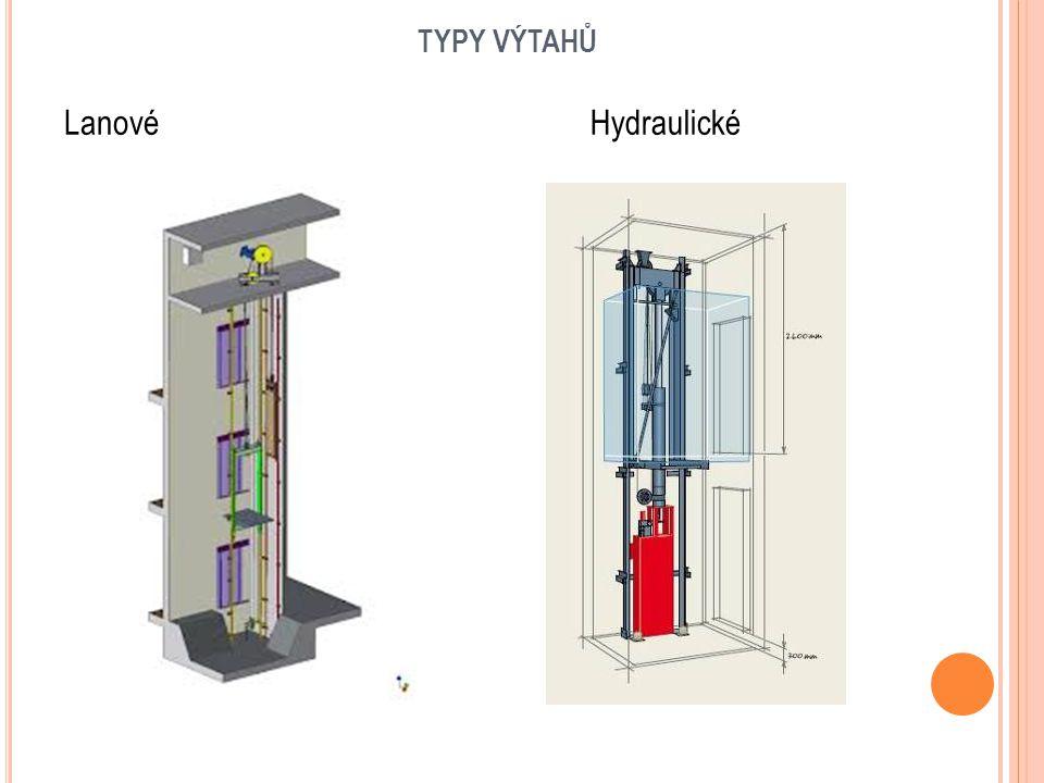 TYPY VÝTAHŮ - VÝTAH BEZ STROJOVNY omezení prostorových nároků v dispozici lze použít pro všechny typy vč.