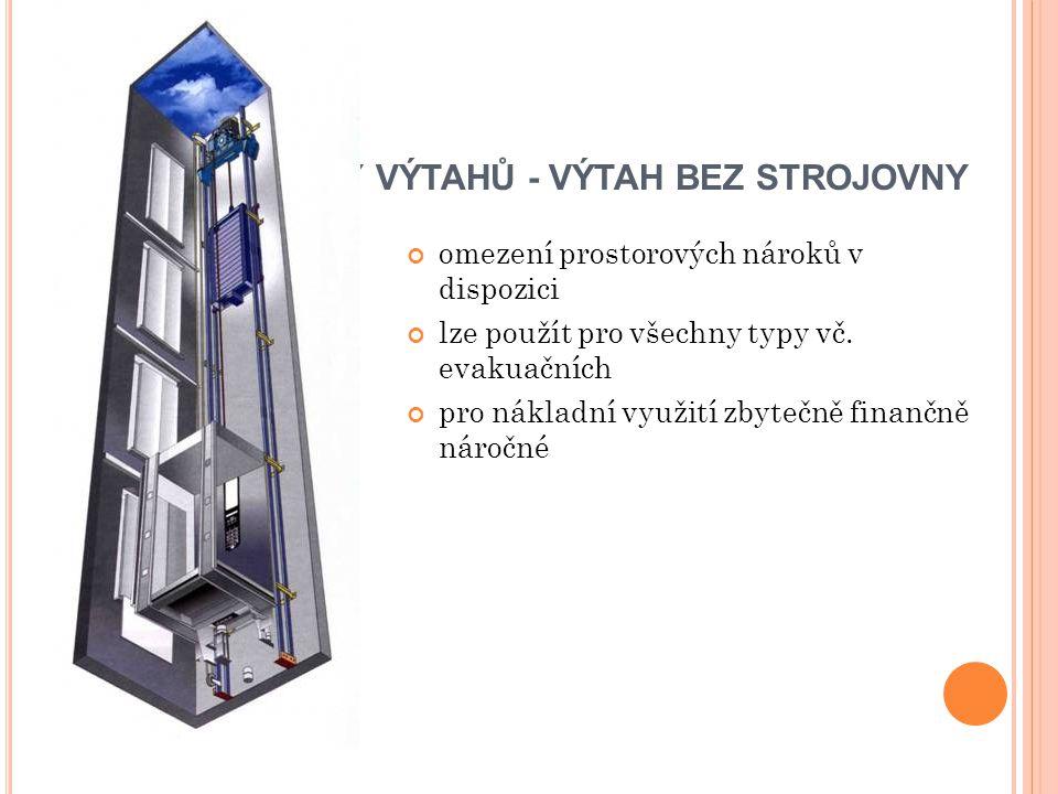 TYPY VÝTAHŮ - PODLE UMÍSTĚNÍ v šachtě jednostranné Průchozí panoramatické