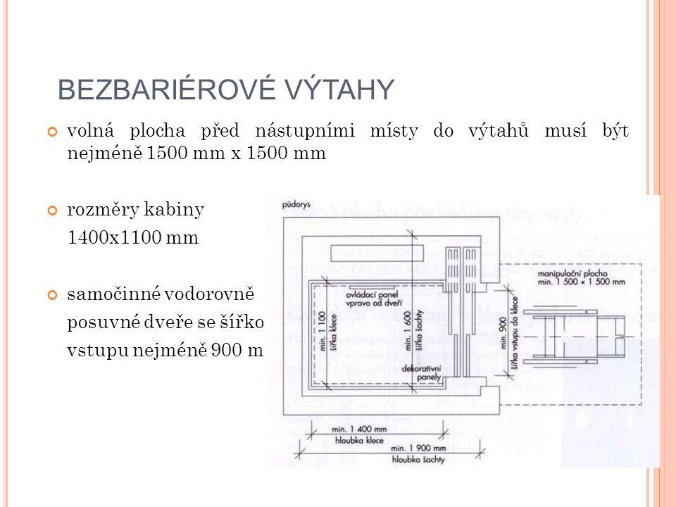 BEZBARIÉROVÉ VÝTAHY volná plocha před nástupními místy do výtahů musí být nejméně 1500 mm x 1500 mm rozměry kabiny 1400x1100 mm samočinné vodorovně po