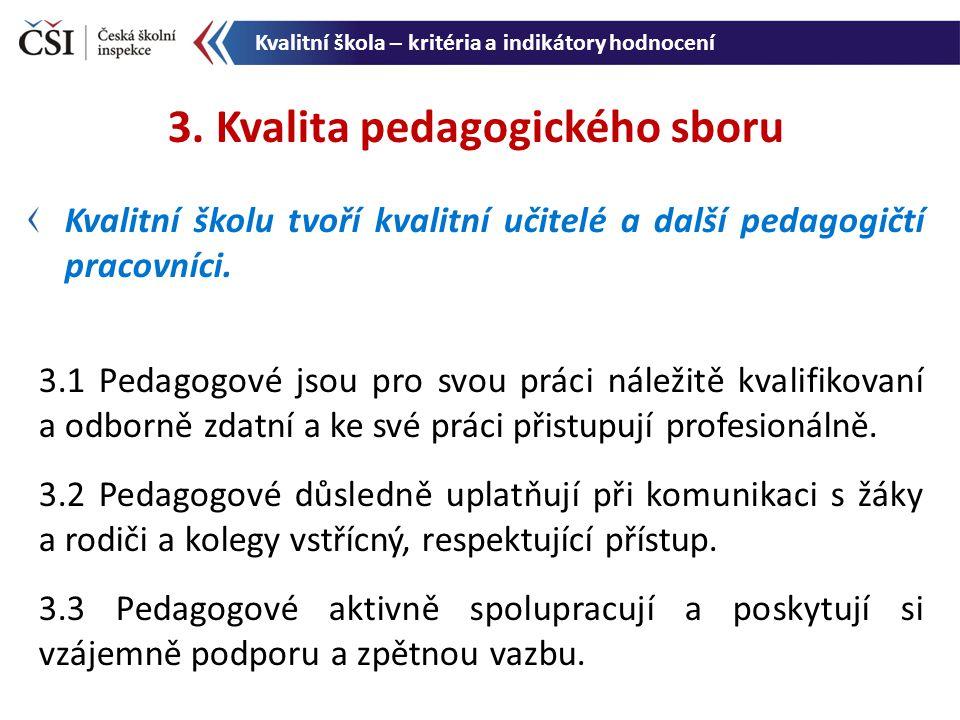 3.4 Pedagogové podporují rozvoj demokratických hodnot a občanské angažovanosti.