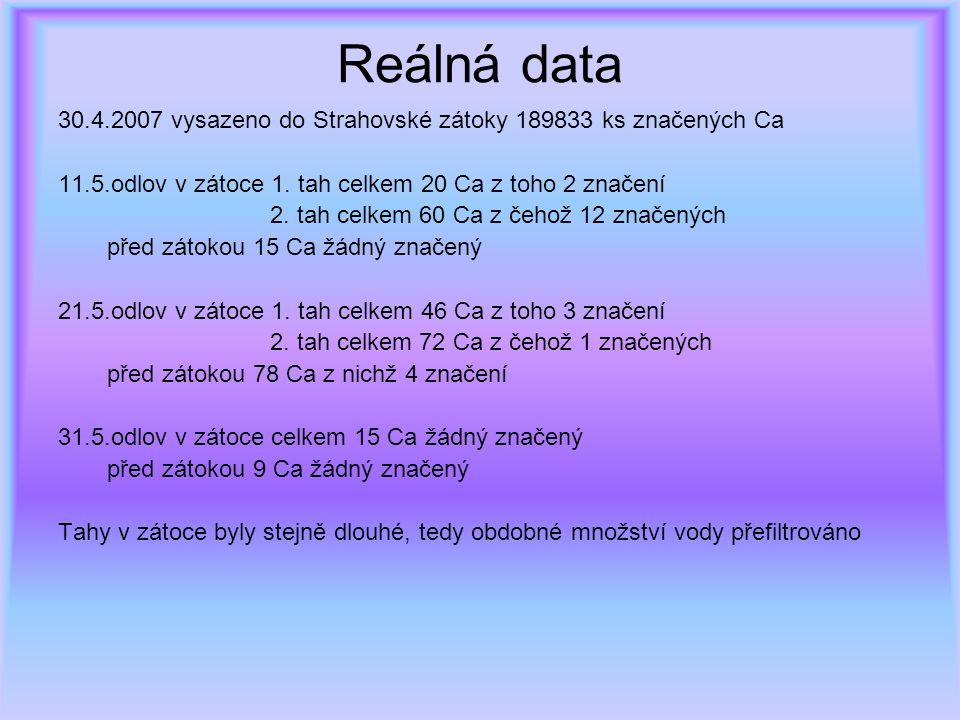 Reálná data 30.4.2007 vysazeno do Strahovské zátoky 189833 ks značených Ca 11.5.odlov v zátoce 1.