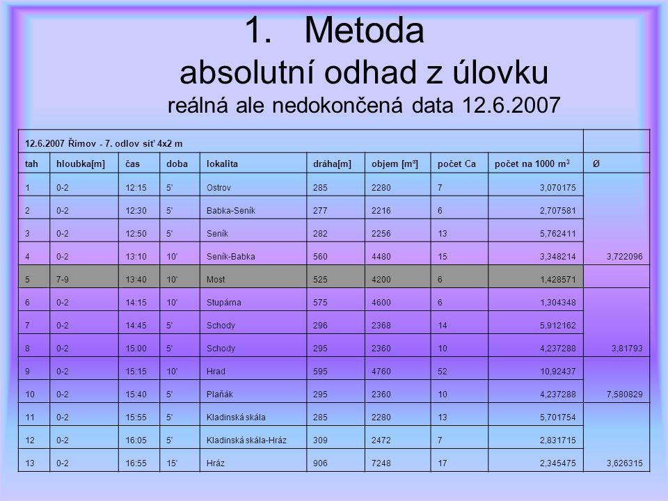 1.Metoda absolutní odhad z úlovku reálná ale nedokončená data 12.6.2007 12.6.2007 Římov - 7.