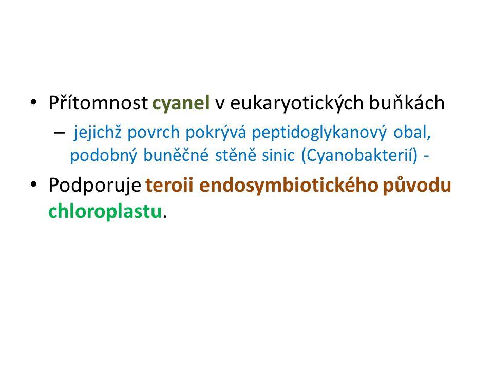 Použité zdroje: ROSYPAL, Stanislav.Nový přehled biologie.