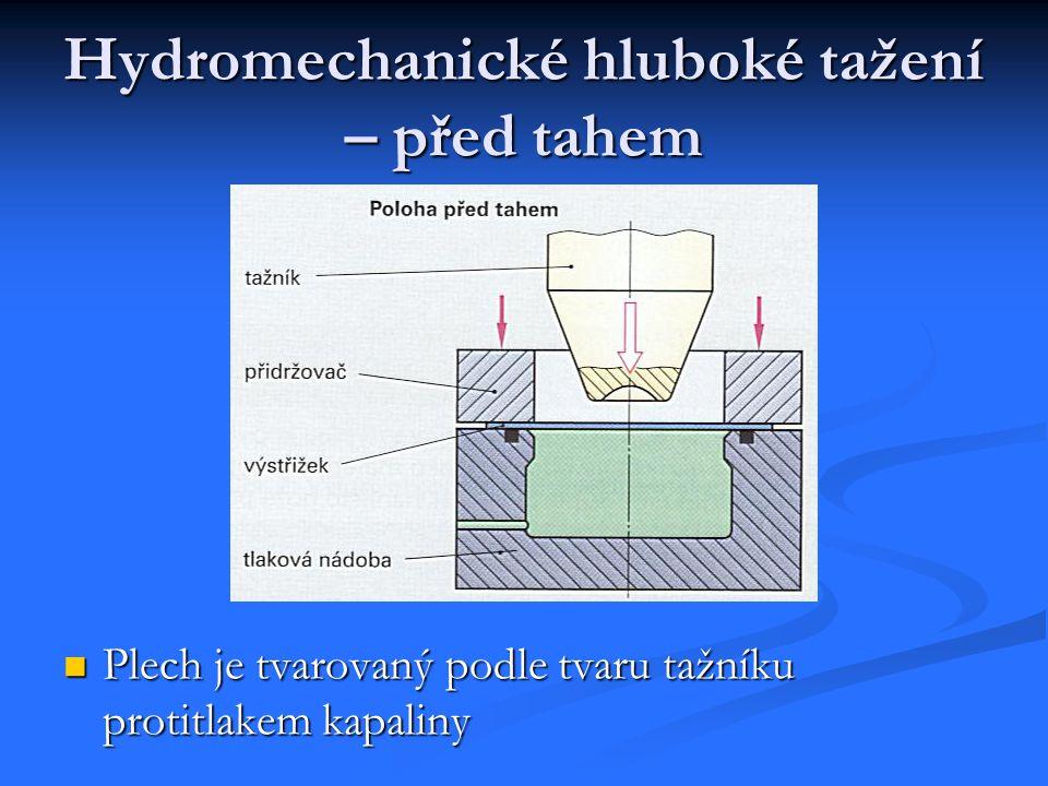 Hydromechanické hluboké tažení – před tahem Plech je tvarovaný podle tvaru tažníku protitlakem kapaliny Plech je tvarovaný podle tvaru tažníku protitl