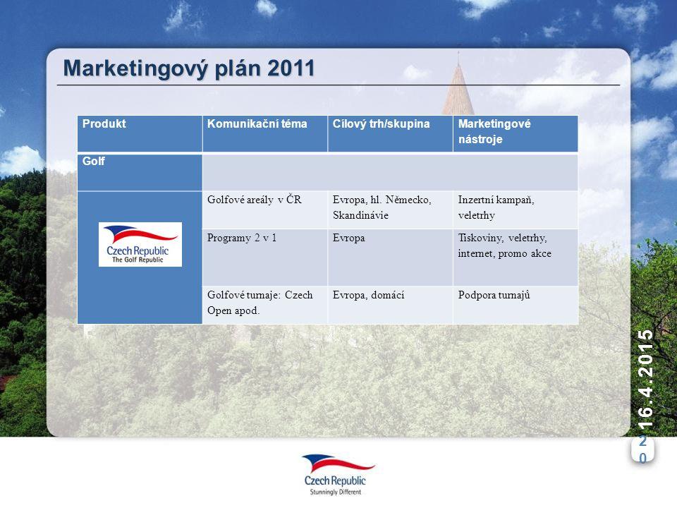2020 16.4.2015 Marketingový plán 2011 ProduktKomunikační témaCílový trh/skupina Marketingové nástroje Golf Golfové areály v ČR Evropa, hl.