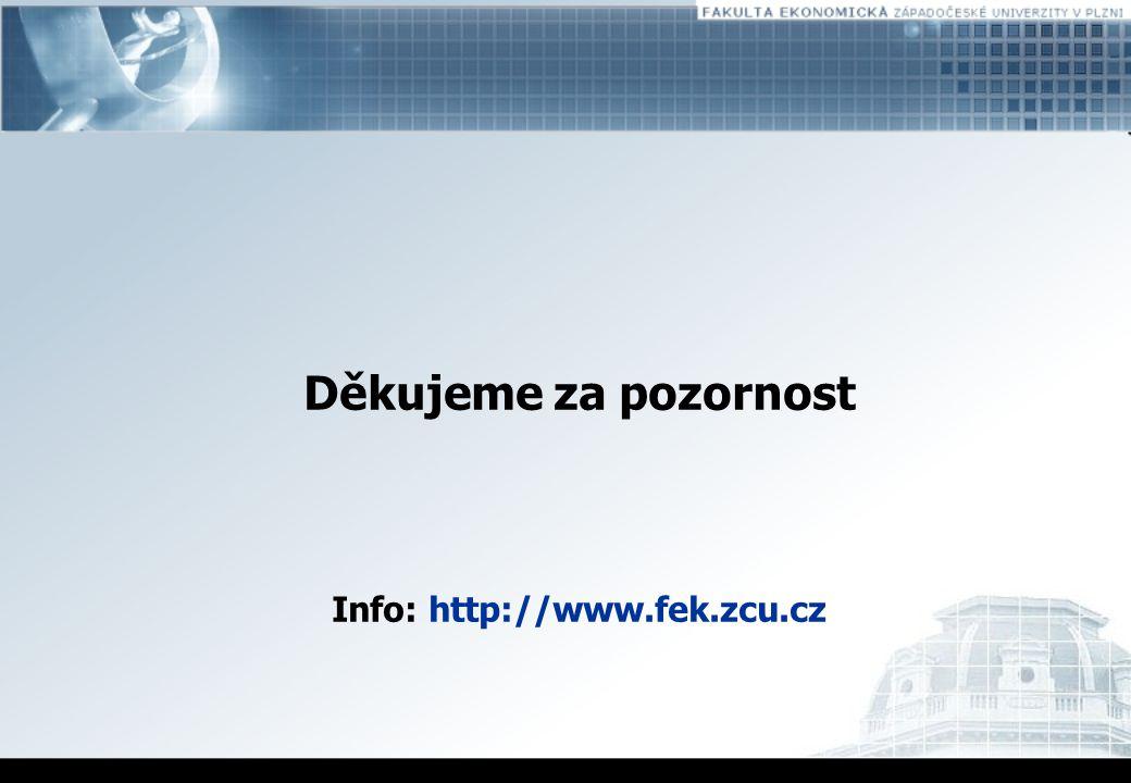 Děkujeme za pozornost Info: http://www.fek.zcu.cz