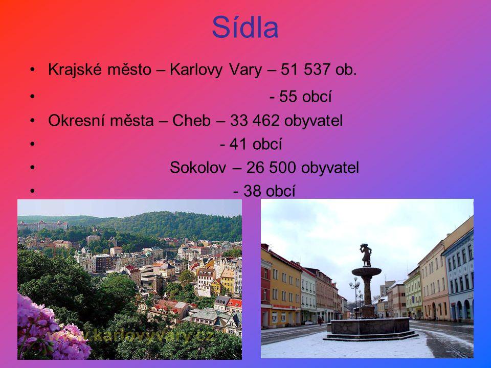 Sídla Krajské město – Karlovy Vary – 51 537 ob.