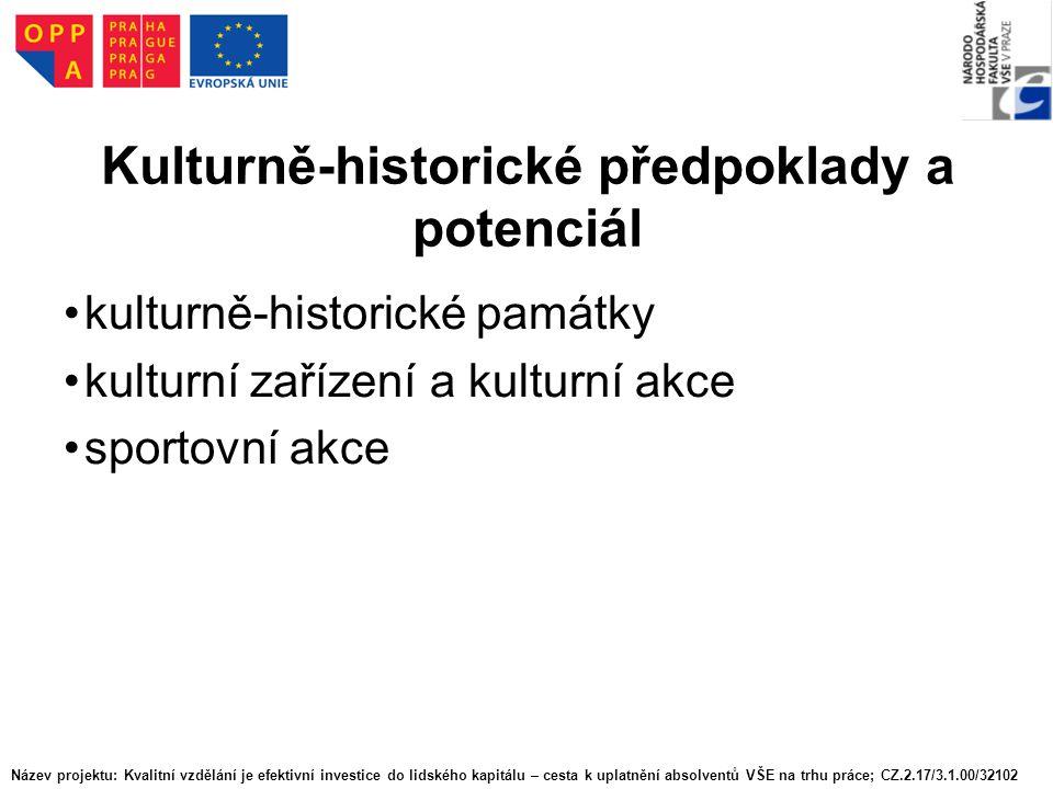 Kulturně-historické předpoklady a potenciál kulturně-historické památky kulturní zařízení a kulturní akce sportovní akce Název projektu: Kvalitní vzdě