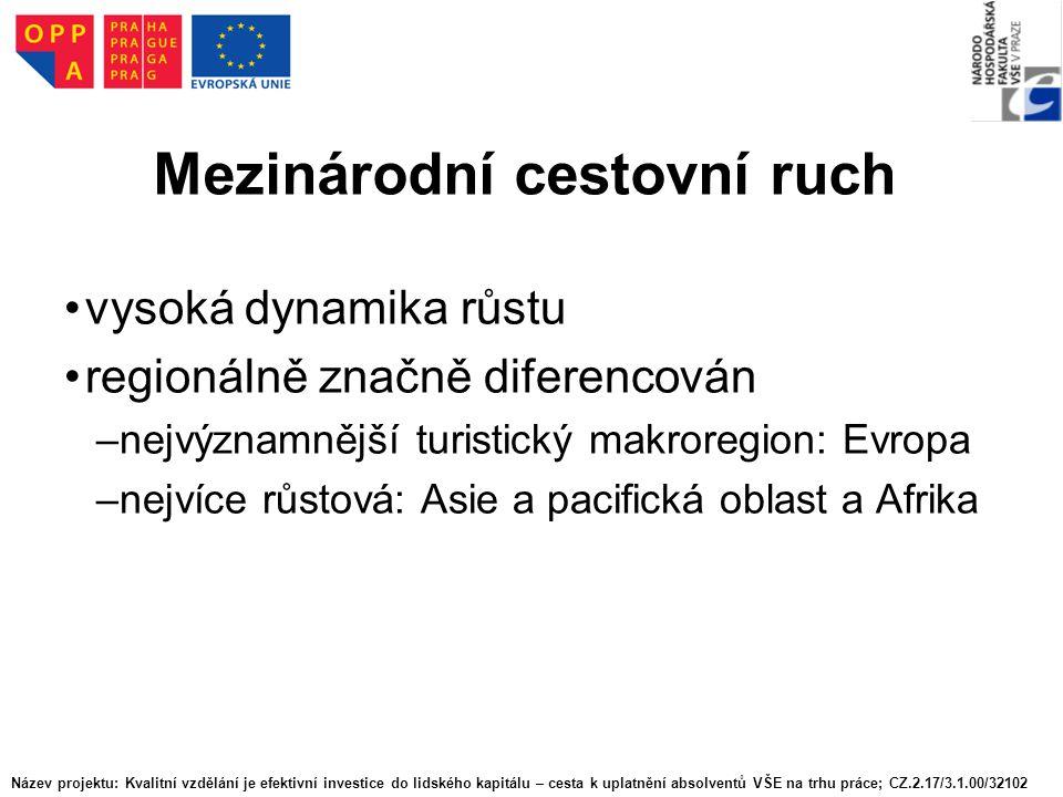 Mezinárodní cestovní ruch vysoká dynamika růstu regionálně značně diferencován –nejvýznamnější turistický makroregion: Evropa –nejvíce růstová: Asie a pacifická oblast a Afrika Název projektu: Kvalitní vzdělání je efektivní investice do lidského kapitálu – cesta k uplatnění absolventů VŠE na trhu práce; CZ.2.17/3.1.00/32102