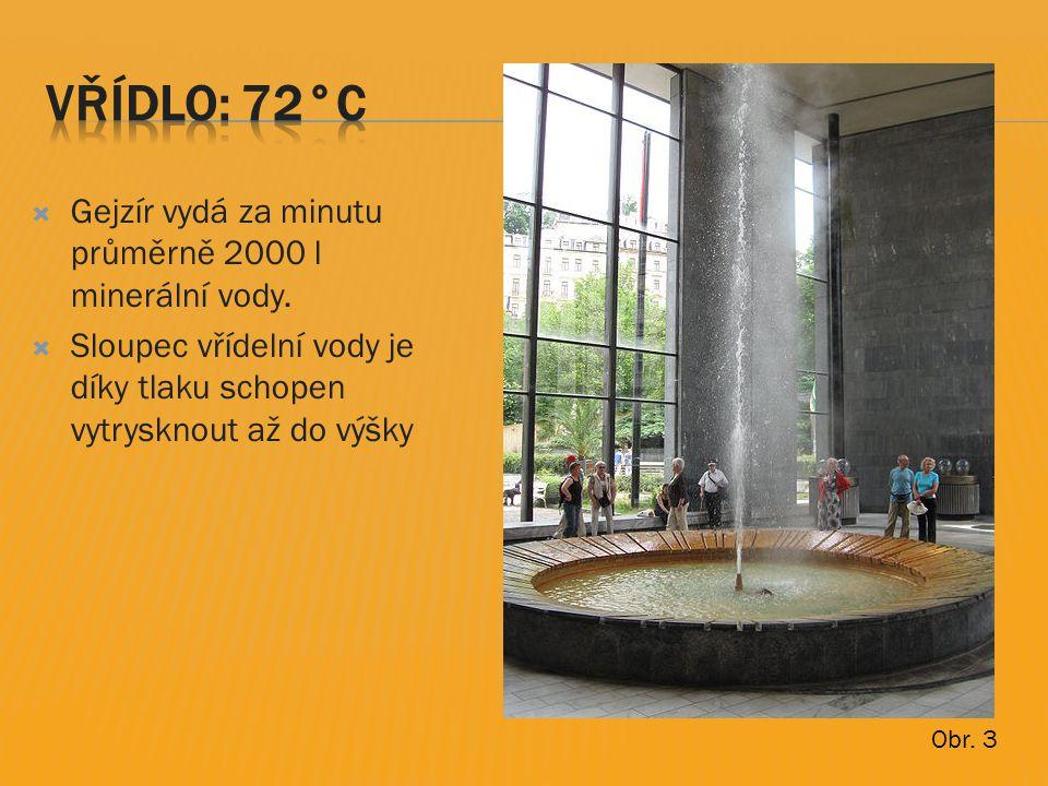  Gejzír vydá za minutu průměrně 2000 l minerální vody.  Sloupec vřídelní vody je díky tlaku schopen vytrysknout až do výšky Obr. 3