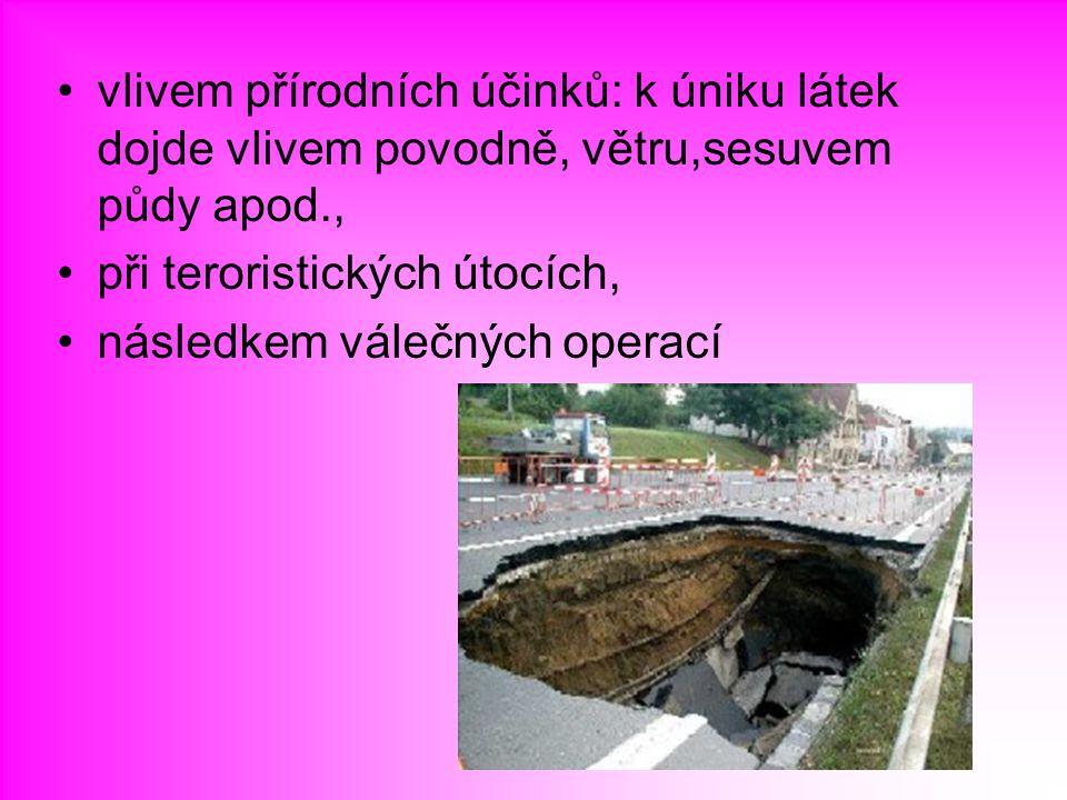 vlivem přírodních účinků: k úniku látek dojde vlivem povodně, větru,sesuvem půdy apod., při teroristických útocích, následkem válečných operací