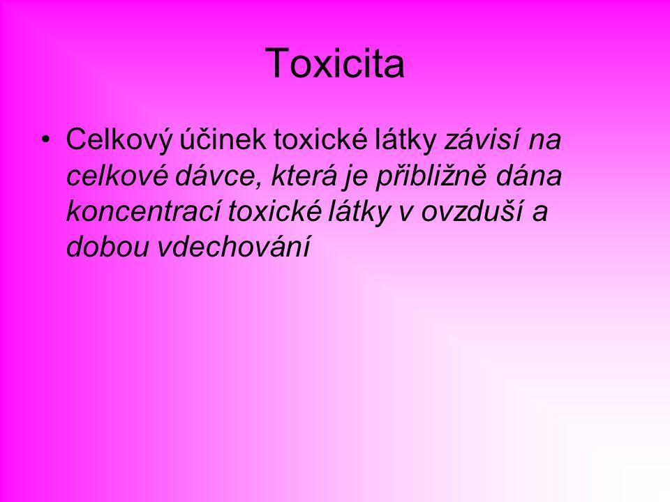 Toxicita Celkový účinek toxické látky závisí na celkové dávce, která je přibližně dána koncentrací toxické látky v ovzduší a dobou vdechování