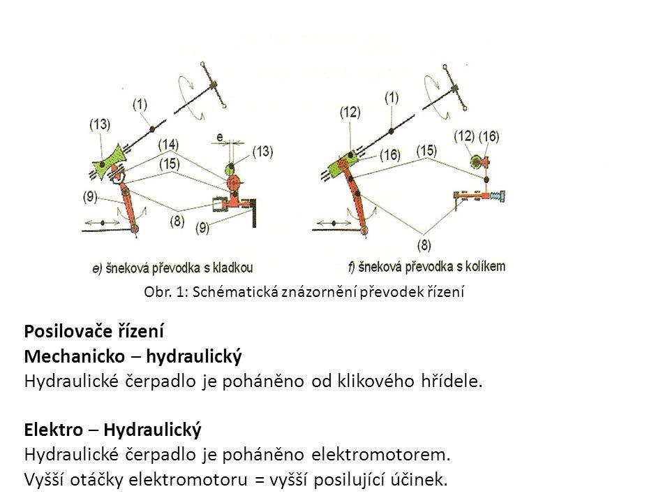 Posilovače řízení Mechanicko – hydraulický Hydraulické čerpadlo je poháněno od klikového hřídele. Elektro – Hydraulický Hydraulické čerpadlo je poháně