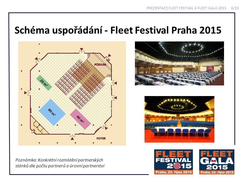 Schéma uspořádání - Fleet Festival Praha 2015 Poznámka: Konkrétní rozmístění partnerských stánků dle počtu partnerů a úrovní partnerství PREZENTACE FLEET FESTIVAL A FLEET GALA 2015 6/10