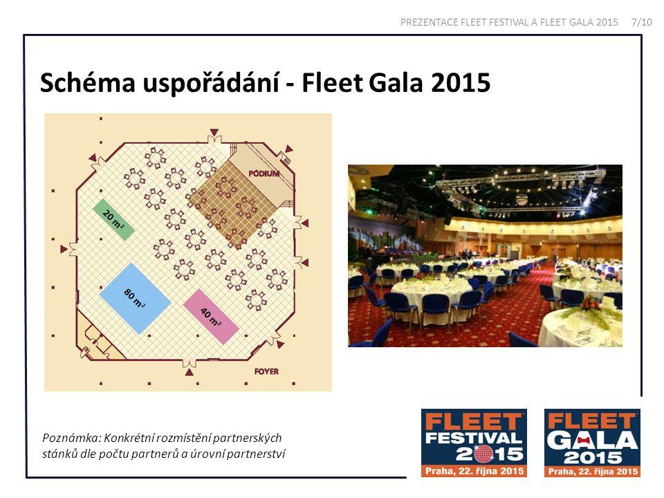 Schéma uspořádání - Fleet Gala 2015 Poznámka: Konkrétní rozmístění partnerských stánků dle počtu partnerů a úrovní partnerství PREZENTACE FLEET FESTIV